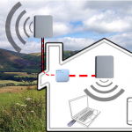 Boost Your Mobile Signals and Talk from Anywhere in Your Home