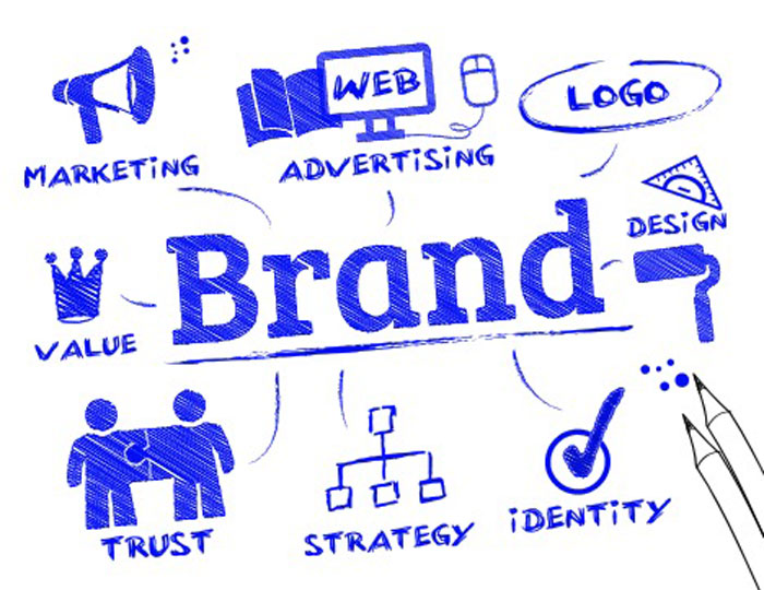 brand image - Branding Comes First For The Companies: Find Them Out